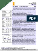 List of reports.pdf