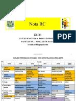 Nota Penting Dan Analisis RC SPM 2004-2009