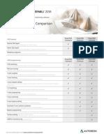 PowerMill 2019.1 Feature Comparison Matrix