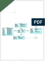 Diagram 1f