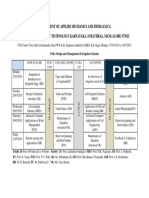 CEP Course time table.pdf