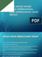 6. Teori Terpilih Middle Range Dalam Kperawatan