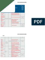 API 3 Sociologia Del Poder UES21