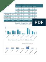 Sheet1 WPS Office