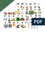 Alfabetos en Qeqchi