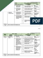 RPT Tahun 4 Reka Bentuk Dan Teknologi 2019