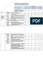 LK 3. Format Sintaks Model Pembelajaran
