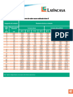 resistencia-electrica-de-conductores-de-cobre-suave-cableado-clase-B.pdf