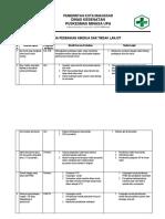 6.1.1. Ep. 5. Rencana Perbaikan Kinerja Dan Tindak Lanjut