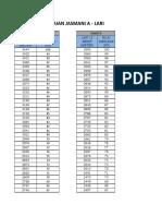 tebel nilai lari.pdf