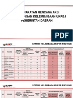 LKPP - 2 - Prosiding Pelaksanaan Kontrak