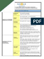 KeyQuestionsInSpanish.pdf