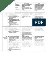 Formatos_Comparación.docx