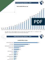 Hwea Statistics Greece 2018