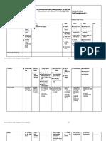 Clinical Pathway Adenomatous 010818