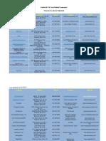 Frederick IT Companies