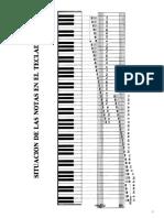 Plantilla Piano Claves