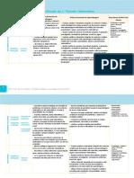 PLIM MAT 1ano Planificação Aprend Essencias