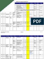 Medcoursebooks list Nursing(1)
