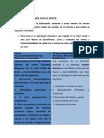 TAREA 2 PRACTICA DE INTERVENCION PSICOPEDAGOGICA.docx