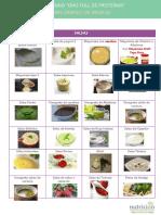 1.3 Recetario Full de Proteínas