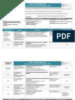 Ficha Documentación de Procesos (1)