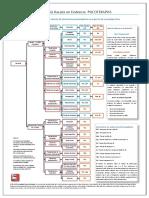 Psicología Basada en Evidencia 2014.pdf · versión 1.pdf