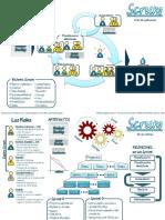 Metodos Agiles y Scrum -A4