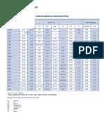 chemische_zusammensetzung_fuer_walzblankes_aluminium_halbzeug.pdf