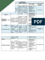 Estructura de Para El Estudiante