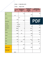 Documento Modificado de Cambio Climatic