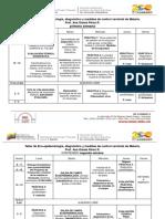 Ecoepidemiología y Diagnostico de Malaria, Mérida, 2014