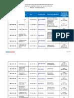 Lista de Empresas Fabricantes Exportadoras Importadoras Distribuidoras de Dispositivos Medicos Inscritas en El Instituto de Salud Publica