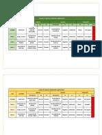 Jerarquia de Aspectos Ambientales Significativos.docx