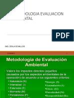 METODOLOGIA_EVALUACION_AMBIENTAL