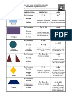Formulario de Areas y Perimetros 1