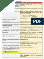 Parcelas Integrantes e Não Integrantes do SC - INSS Concurso