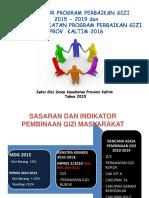 DO Indikator Gizi 2015-2019