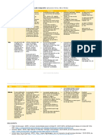 Cuadro Comparativo Aplicaciones Nativas Web e Híbridas