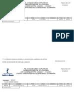 Plazas Disponibles 0590 20190201