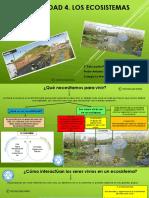 Unidad 4. Los Ecosistemas