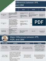 aia_trial_comparison_chart.pptx