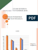 evaluasi kinerja 2016