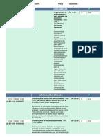 Publicações - ABCP.docx