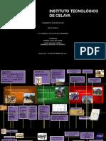 67232254-Linea-de-Tiempo-Evolucion-y-Origenes-de-La-Ingenieria-converted (1).pptx