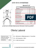 Costeo Throughput (Ejemplo P y Q) Solución