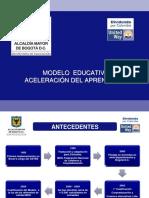 3. Modelo Educativo Aceleración Del AprendizajeSD (1)