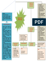 102419939-Mapa-Conceptual-Obligacion-Tributaria.pdf