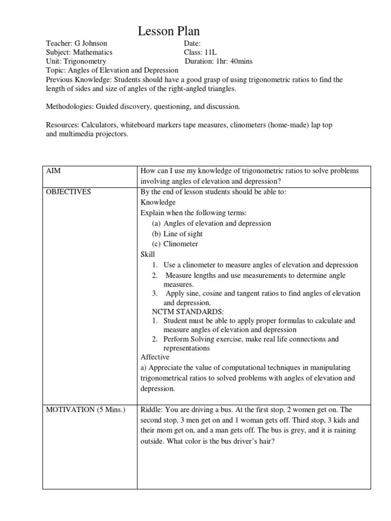 Flagpole Lesson | Trigonometry | Trigonometric Functions