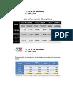 Ganancias Exobirtantes para las empresas la pobreza energética en la era Macri